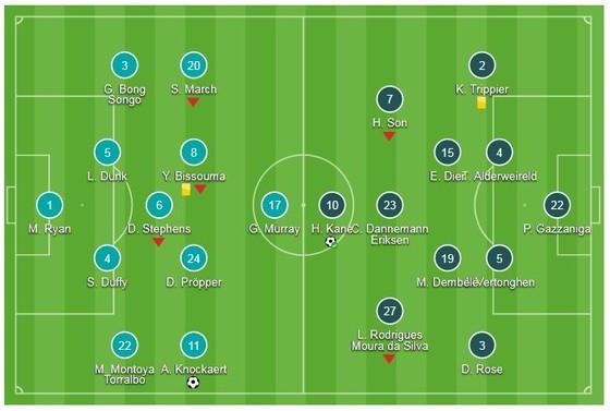 Brighton - Tottenham 1-2: Harry Kane thông nòng, Lamela ấn định chiến thắng ảnh 1