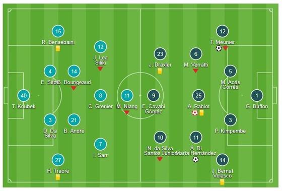 Rennes - PSG 1-3: Di Maria, Meunier và Choupo Moting ngược dòng chiến thắng ảnh 1