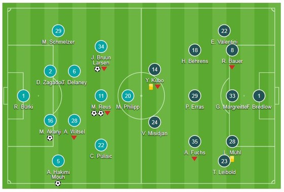 Borussia Dortmund - Nuernberg 7-0: Reus ghi cú đúp, Dortmund thắng tưng bừng ảnh 1