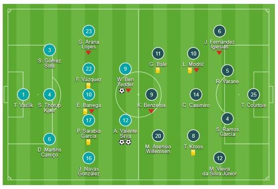 Sevilla - Real Madrid 3-0: Andre Silva, Ben Yedder ghi bàn, Real sớm gục ngã trong hiệp 1 ảnh 1