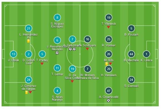 Atletico Madrid - Club Brugge 3-1: Griezmann lập cú đúp, Koke ghi bàn phút 90+3 ảnh 1