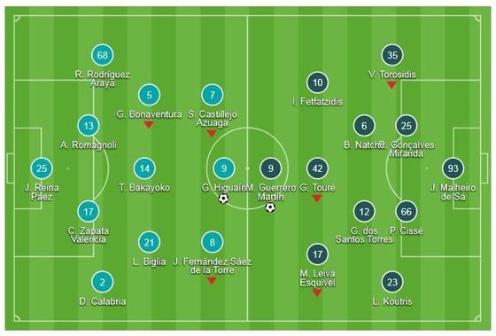 AC Milan - Olympiacos 3-1: Cutrone, Higuain tỏa sáng ngược dòng ảnh 1