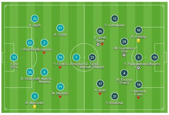 Qarabag - Arsenal 0-3: Sokratis, Smith Rowe và Guendouzi nối dài 8 trận thắng ảnh 1