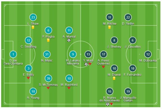 Man United - Newcastle 3-2: Mata, Martial, Sanchez xuất thần, Mourinho bớt lâm nguy ảnh 1