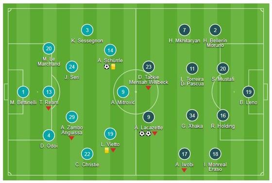Fulham - Arsenal 1-5: Đại tiệc bộ 3 Lacazette, Ramsey, Aubameyang ảnh 1