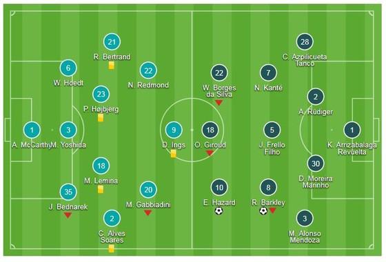 Southampton - Chelsea  0-3: Hazard, Barkley, Morata ghi bàn ảnh 1