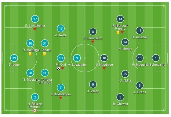 Arsenal - Leicester 3-1: Ozil gỡ hòa, Aubameyang lập cú đúp trong 3 phút ảnh 1