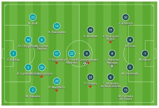 Athens - Bayern Munich 0-2: Martinez và Lewandowski lập công ảnh 1