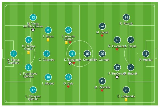 Real Madrid - Viktoria Plzen 2-1: Benzema và Marcelo giải vận cho HLV Lopetegui ảnh 1