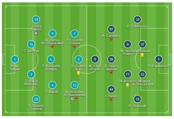 Barcelona - Inter 2-0: Vắng Messi, Rafinha, Alba tỏa sáng ảnh 1