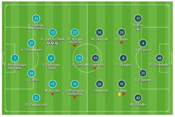 Chelsea - BATE Borisov 3-1: Tuyệt vời! Hattrick mang tên Loftus Cheek ảnh 1
