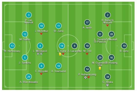 Crystal Palace - Arsenal 2-2: Xhaka, Aubameyang ghi bàn, Milivojevic cầm chân Pháo thủ ảnh 1