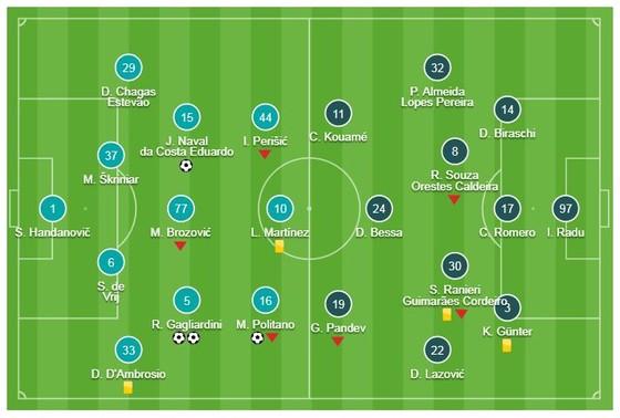Inter - Genoa 5-0: Gagliardini lập cú đúp, Politano, Joao Mario, Nainggolan khoe tài ảnh 1