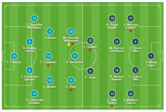 """Real Madrid - Valladolid 2-0: Olivas tặng bàn thắng, """"Ngài"""" Ramos ấn định chiến thắng ảnh 1"""