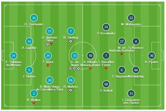 Man City - Shakhtar Donetsk 6-0: David Silva, Jesus, Sterling, Mahrez đè bẹp đối thủ ảnh 1