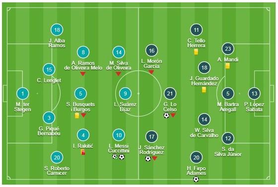 Barcelona - Real Betis 3-4: Messi lập cú đúp, Vidal ghi bàn nhưng Barca thất thủ ảnh 1