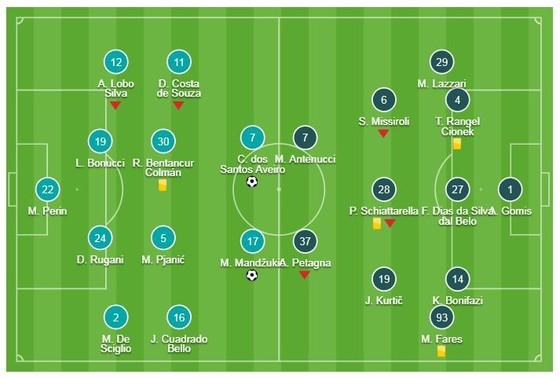 Juventus - SPAL 2-0: Ronaldo, Mandzukic giúp Juve thống trị Serie A ảnh 1