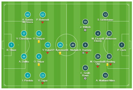"Vorskla Poltava - Arsenal 0-3: Smith-Rowe, Ramsey, Willock tưng bừng ""bắn phá"" ảnh 1"