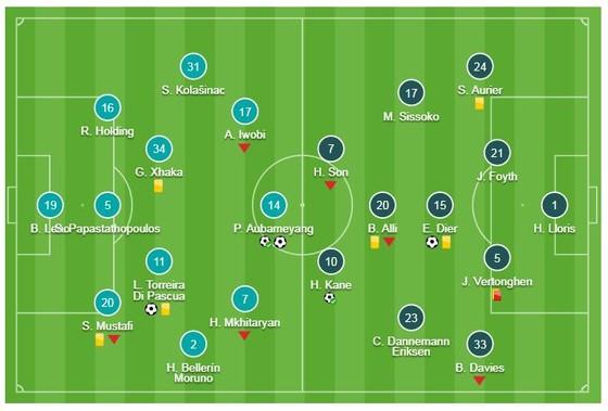 Arsenal - Tottenham 4-2: Aubameyang, Lacazette, Torreira ngược dòng giành 3 điểm ảnh 1