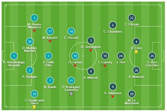 Chelsea - Fulham 2-0: Pedro và Loftus-Cheek mang về 3 điểm cho HLV Sarri ảnh 1