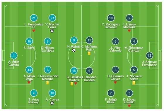 Atletico Madrid - Sant Andreu 4-0: Lemar, Kalinic, Correa và Vitolo lập công ảnh 1