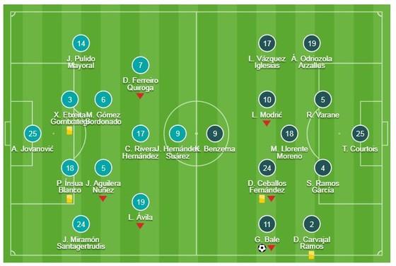 SD Huesca - Real Madrid 0-1: Đôi công hấp dẫn, Gareth Bale lập siêu phẩm phút thứ 8 ảnh 1