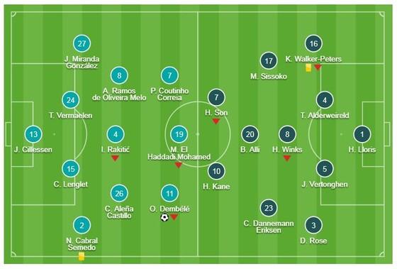 Barcelona - Tottenham 1-1: Harry Kane, Son Heung-Min tịt ngòi, Lucas Moura làm người hùng ảnh 1