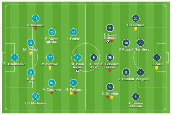 Inter - PSV Eindhoven 1-1: Hàng thủ sai lầm, Hirving Lozano loại Inter ảnh 1