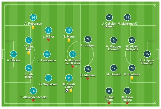 Liverpool - Napoli 1-0: Salah thăng hoa, HLV Klopp lách qua cửa hẹp ảnh 1