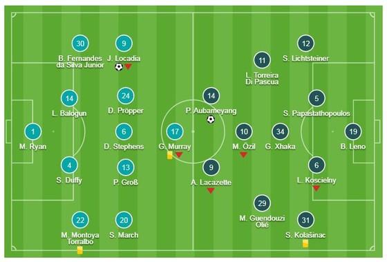 Brighton & Hove Albion - Arsenal 1-1: Aubameyang khai màn phút thứ 7 nhưng Locadia kịp ghìm chân ảnh 1