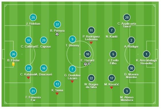 Watford - Chelsea 1-2: Eden Hazard tỏa sáng, Maurizio Sarri giành lại vị trí thứ 4 ảnh 1