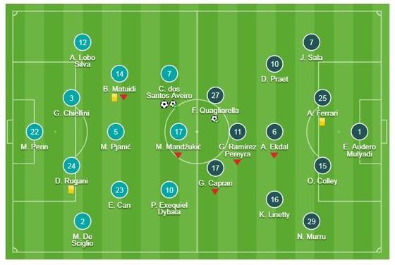 Juventus - Sampdoria 2-1: Ronaldo đưa Juve đào sâu kỷ lục 19 trận bất bại ảnh 1