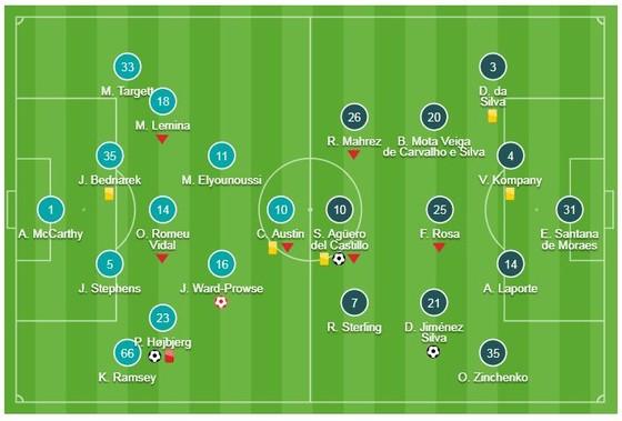 Southampton - Man City 1-3: David Silva mở màn, Ward-Prowse đốt lưới, Aguero ấn định chiến thắng ảnh 1
