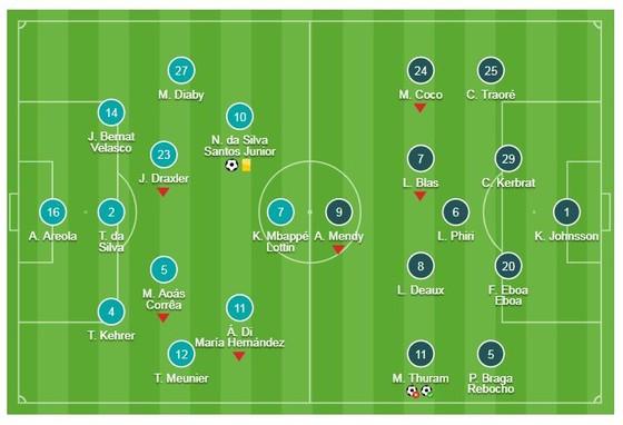PSG - Guingamp 1-2: Neymar ghi bàn, Gbakoto và Marcus Thuram loại PSG ảnh 1