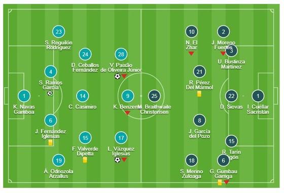 Real Madrid - Leganes 3-0: Cựu binh Ramos ghi bàn, Vazquez lập công, Vinicius lập siêu phẩm ảnh 1
