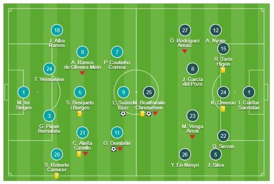 Barcelona - Leganes 3-1: Dembele mở tỷ số, 2 cựu binh Suarez, Messi ấn định chiến thắng ảnh 1