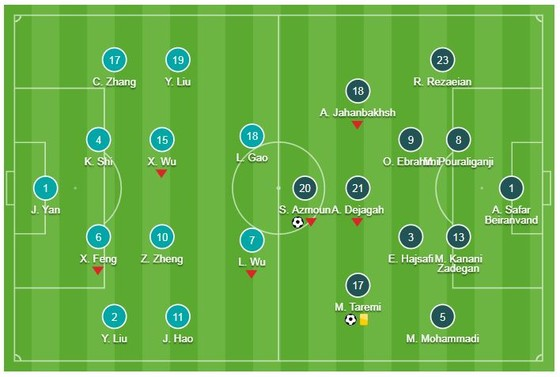 Trung Quốc - Iran 0-3: Mehdi Taremi, Sardar Azmoun, Karim Ansarifard lập công, Iran gặp Nhật Bản ảnh 1