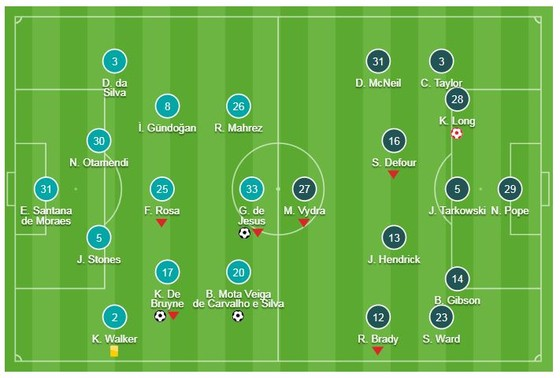 Man City - Burnley 5-0: Gabriel Jesus, Bernardo, De Bruyne, Aguero lập công, Pep lại thắng đậm ảnh 1