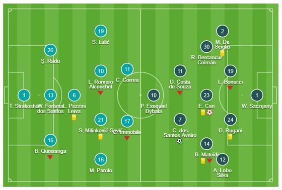 Lazio - Juventus 1-2: Emre Can phản lưới nhà, Cancelo, Ronaldo ngược dòng chiến thắng ảnh 1