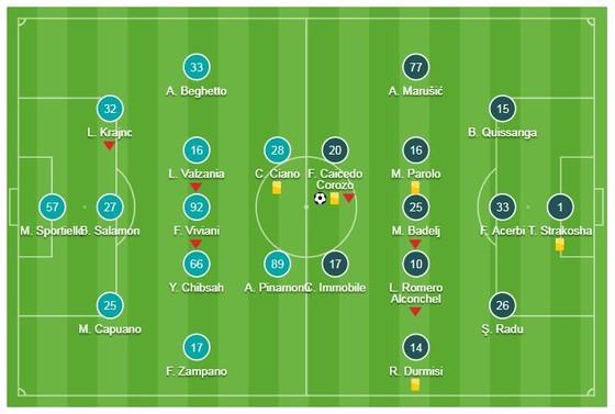 Frosinone - Lazio 0-1: Caicedo Scores kịp giành 3 điểm ảnh 1