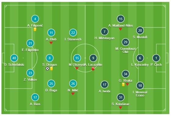 BATE Borisov - Arsenal 1-0: Dragun đánh đầu hạ Petr Cech, Lacazette nhận thẻ đỏ ảnh 1