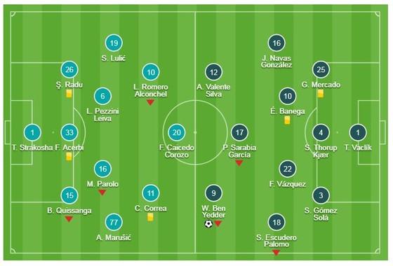 Lazio - Sevilla 0-1: Phản công nhanh, Wissam Ben Yedder hạ gục chủ nhà ảnh 1