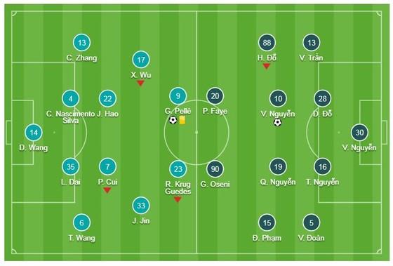 Shandong Luneng - Hà Nội 4-1: Văn Quyết mở màn, Junshuai, Pelle, Liu Binbin, Zhou Haibin thắng ngược ảnh 1