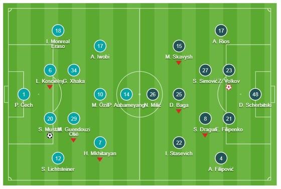 Arsenal - BATE Borisov 3-0 (chung cuộc 3-1): Mustafi, Sokratis tỏa sáng, HLV Emery giành vé đi tiếp ảnh 1