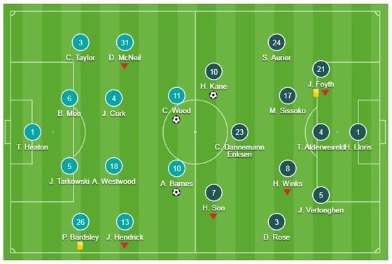 Burnley - Tottenham 2-1: Harry Kane nổ súng nhưng Chris Wood, Ashley Barnes giành chiến thắng ảnh 1