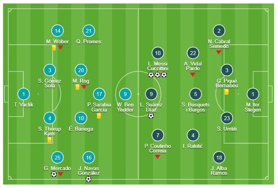 Sevilla - Barcelona 2-4: Messi lập hattrick, Suarez cũng tỏa sáng ảnh 1