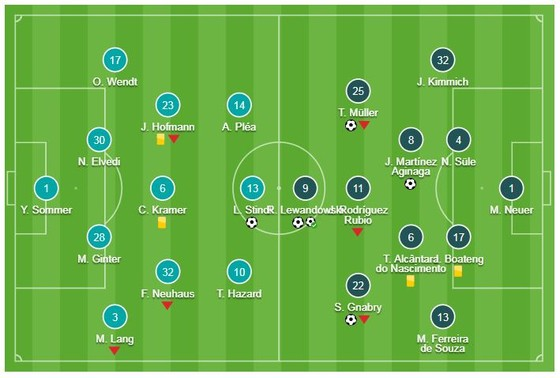 M'Gladbach - Bayern Munich 1-5: Martinez, Mueller, Lewandowski, Gnabry đè bẹp chủ nhà ảnh 1