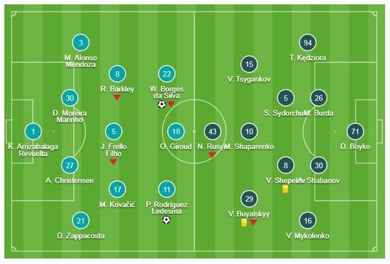 Chelsea - Dinamo Kyiv 3-0: Pedro, Willian, Odoi lập công, HLV Sarri đặt một chân vào tứ kết ảnh 1