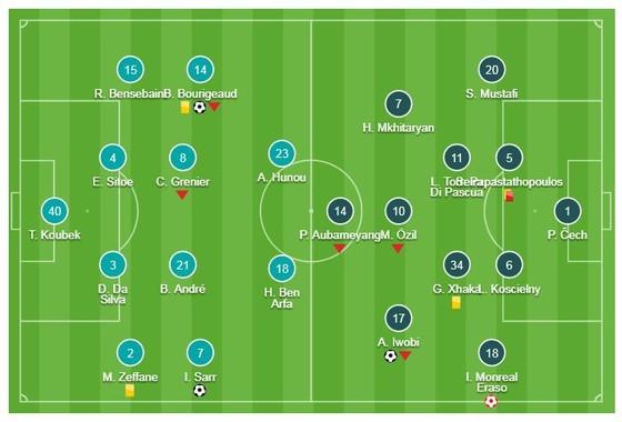 Rennes - Arsenal 3-1: Iwobi khai màn nhưng, Bourigeaud, Sarr tỏa sáng hạ HLV Unai Emery ảnh 1