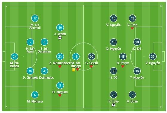 Tampines Rovers - Hà Nội 1-1: Pape Omar mở tỷ số, Jordan Webb gỡ hòa, Hà Nội tạm dẫn đầu bảng F ảnh 1